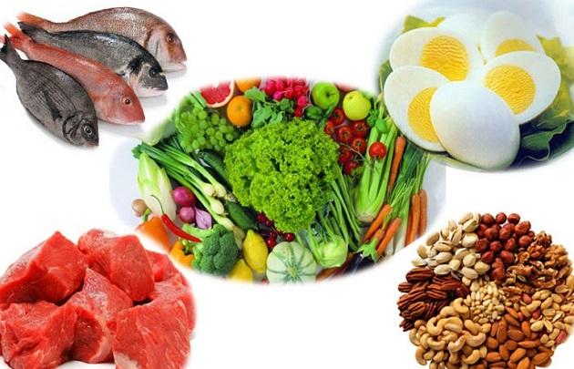 Продукты с витамином В