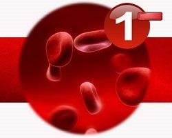 Первая положительная группа крови обозначение